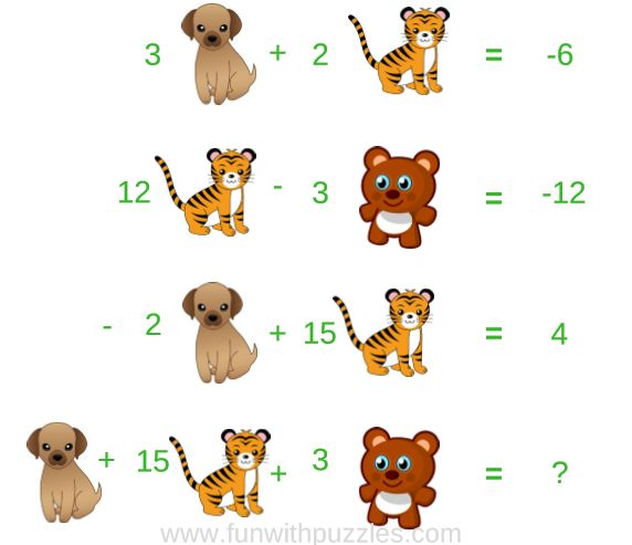 Maths Equations Picture Puzzle
