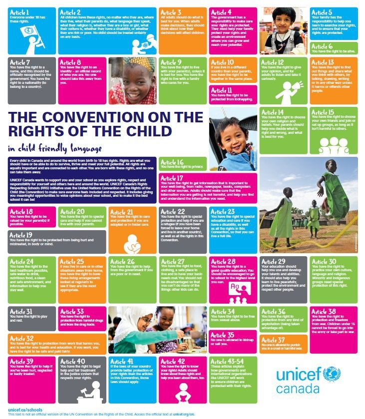 UNICEF is the only organization named by the UN Convention on the Rights of the Child as a source of expertise for governments! http://buzz.mw/-TRR_y