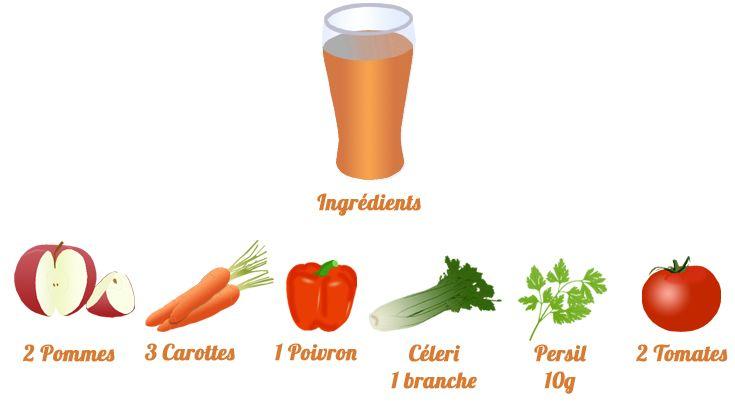 Détox jour 2 : Jus de pomme carotte