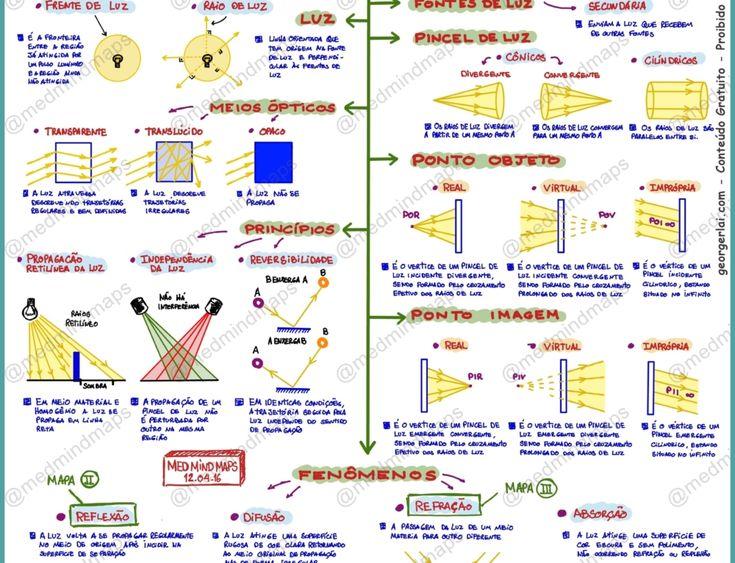 FISICA – OPTICA GEOMETRICA I