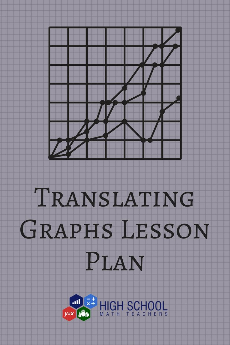 The Translating Graphs Lesson Plan Overview The translating graphs lesson plan is designed to be an inquiry and discovery-based lesson. The students are introduced to an activity where they are encouraged to speculate, test and make guesses about the graph translation before testing it on some graphing utility that you have available in your classroom for …