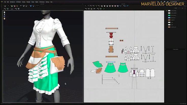 Marvelous Designer Showreel 2015