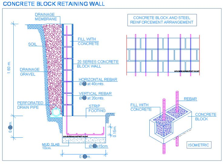 Block wall. Retaining wall