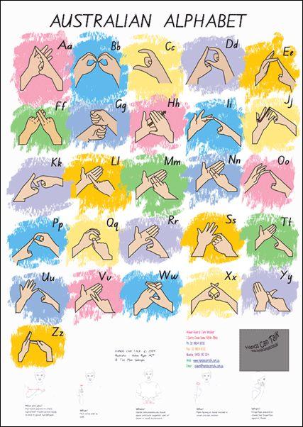 Australian Fingerspelling Alphabet Poster- http://www.handscantalk.com.au/item_32/Australian-Fingerspelling-Alphabet-Poster.htm#