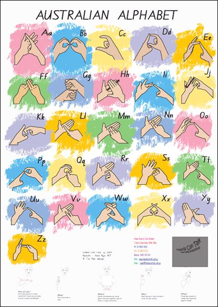 australian sign language - Google Search