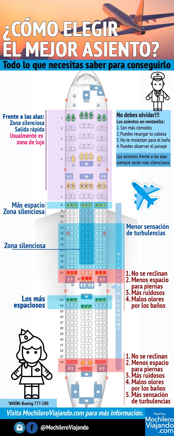 En esta infografía encontrarás todo lo que necesitas saber siempre elegir el mejor asiento de avión.  #viaje #viajero #consejosDeViaje #aviones #guia #guide #viajes #mochilero #presupuestos #guiadeViaje #traveltips #travel #travelblog #travelblogger #infografia