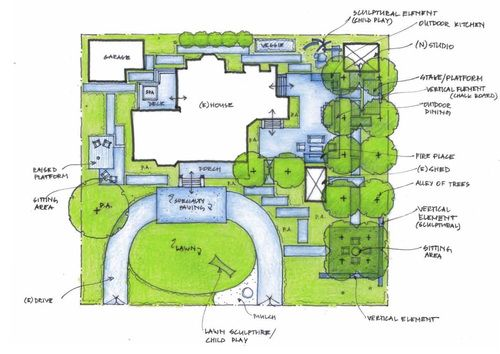 Residential landscape architecture plan for Residential landscape plan