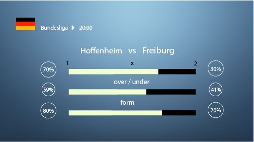 #tips #soccer #football #predictions #UCL
