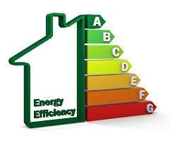 Risultati immagini per miglioramento termico edifici