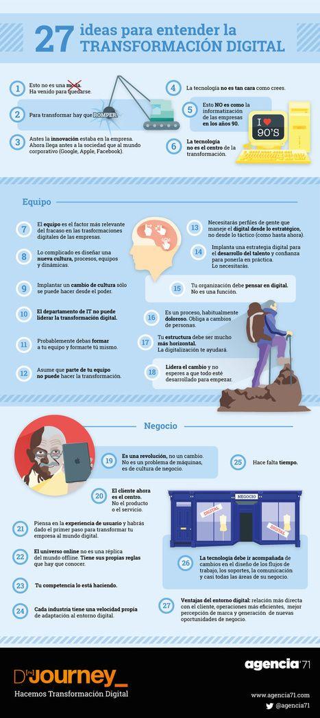 27 ideas para entender la Transformación Digital y aplicables a la gestión sanitaria | eSalud Social Media | Scoop.it