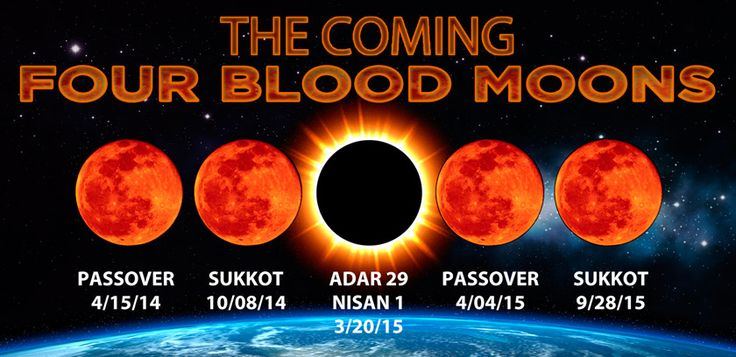 """John Hagee's """"Four Blood Moons"""" To Become Movie 