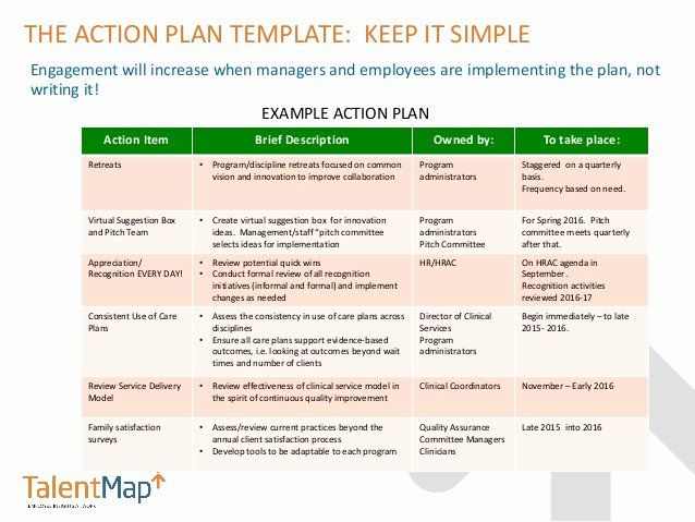 25 Employee Engagement Action Planning Template In 2020 Employee