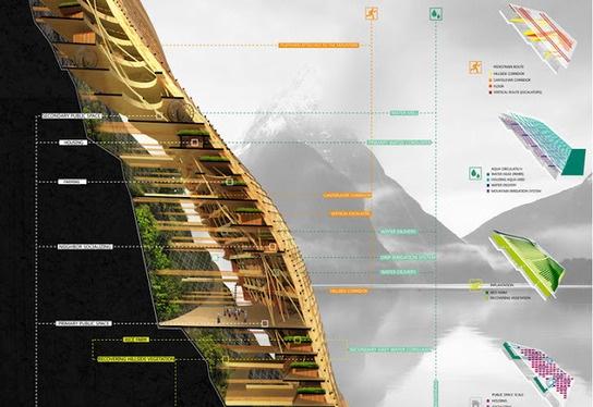 Blog Medioambiente.org: De mina a cielo abierto a pueblo ecológico vertical