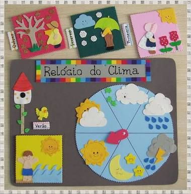 COMO CONTAR A HISTÓRIA João e Maria -  educação infantil ile ilgili görsel sonucu