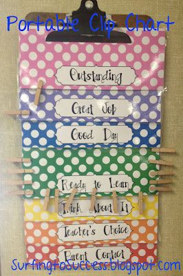 PORTABLE Behavior Clip Charts!  Just make it on a clip board and it can go to other classrooms with the students.