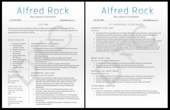 Here is the complete resume package you are looking for! Purchasing this resume package will save you time and hassle while presenting a