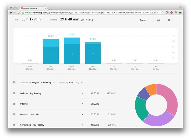 Toggl - free time tracking software to help you track your billable hours or understand how you spend your time