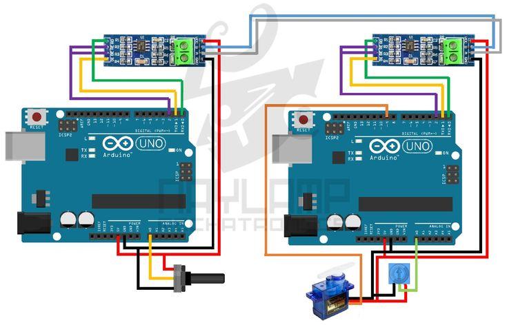 Arduino RS485 half duplex punto a punto