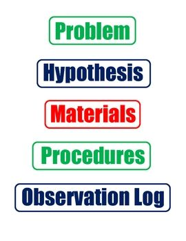 Colorful labels to outline the scientific method on a project display board. Perfect for a science fair.  Labels included are: problem, hypothesis,...