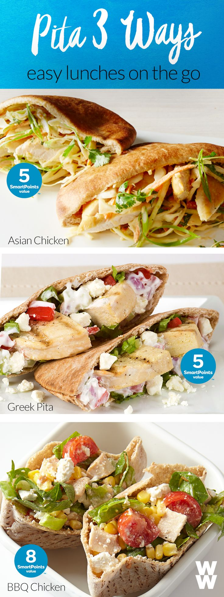 One ingredient- 3 different tasty recipes. Switch up your lunch routine with these three ways to fill a pita. Tap to learn how to make BBQ Chicken, Greek & Asian chicken pita sandwiches.