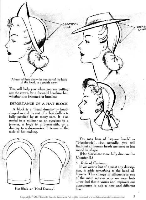 Vintage Hat Book How to Make Trim Hats DIY 40s Millinery