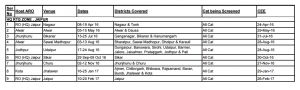 Indian Army (Sikar-Jhunjhunu) Bharti Date Schedule 2016, Indian Army Rally online registration, Check upcoming Indian Army Vacancy in Jhunjhunu district.