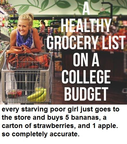 Healthy Grocery List on a College Budget