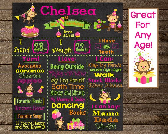 monkey birthday theme, monkey first birthday, monkey chalkboard, girls monkey birthday, girl's first birthday monkey, second, third, fourth