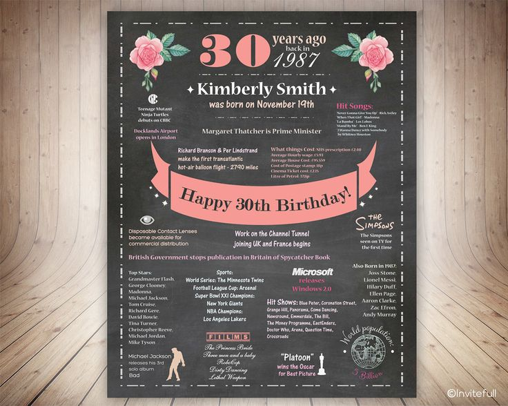 UK 30th Birthday Sign, Chalkboard 30th Birthday Poster UK facts, Personalized 1987 Birthday Sign,30th Birthday Gift for her,British Poster by invitefull on Etsy
