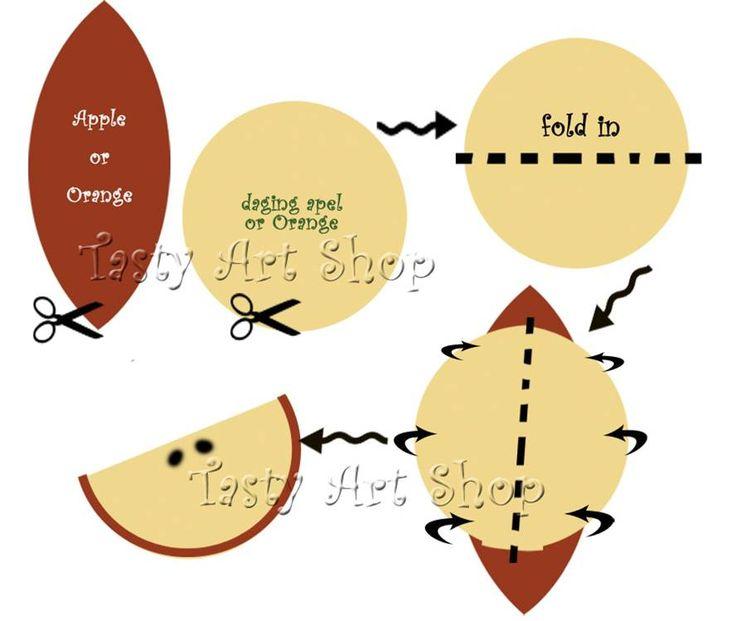 1.bp.blogspot.com _rWmu0TQHhms TNjc5sQom6I AAAAAAAAAc8 cFuXClFDmUI s1600 pola+apel.jpg