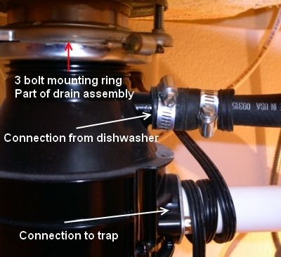 51fff1a39a1c49c68a2754eae8ceb20b garbage disposals how to remove best 25 garbage disposal installation ideas on pinterest wiring diagram for dishwasher and garbage disposal at bayanpartner.co