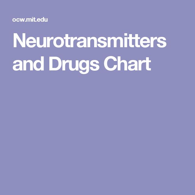 Neurotransmitters and Drugs Chart psychology/sociology Pinterest