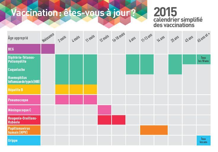 Calendrier vaccination bébé INPES