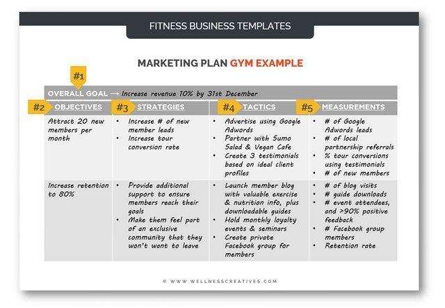 Gym Business Plan Essentials Examples Templates 7 Step Checklist Fitness Marketing Marketing Plan Template Gym Business Plan
