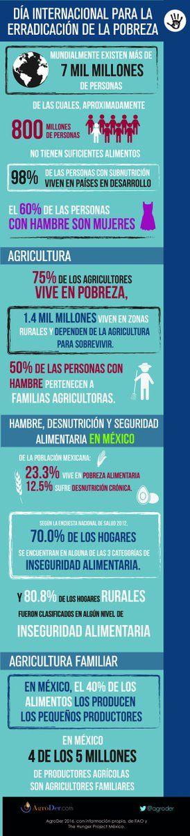 #DíadelaErradicacióndelaPobreza