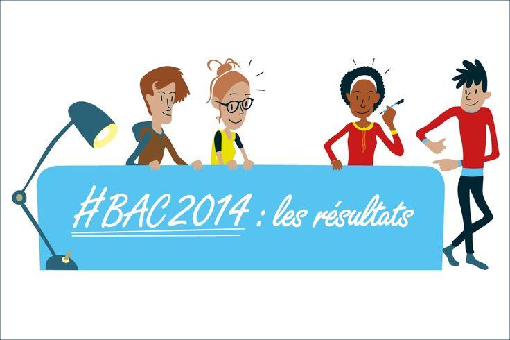 """Résultat de recherche d'images pour """"resultat bac 2014"""""""