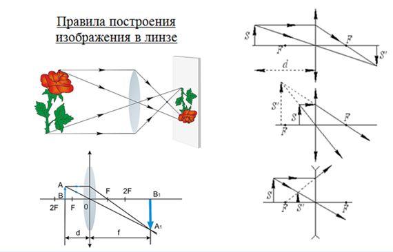 Подготовка к ОГЭ по физике: Формулы по физике 7, 8, 9 класс