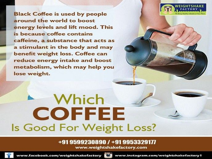 50++ Is coffee good for weight loss info