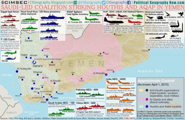La guerre du Yémen, cet autre conflit par procuration entre l'Arabie Saoudite et l'Iran