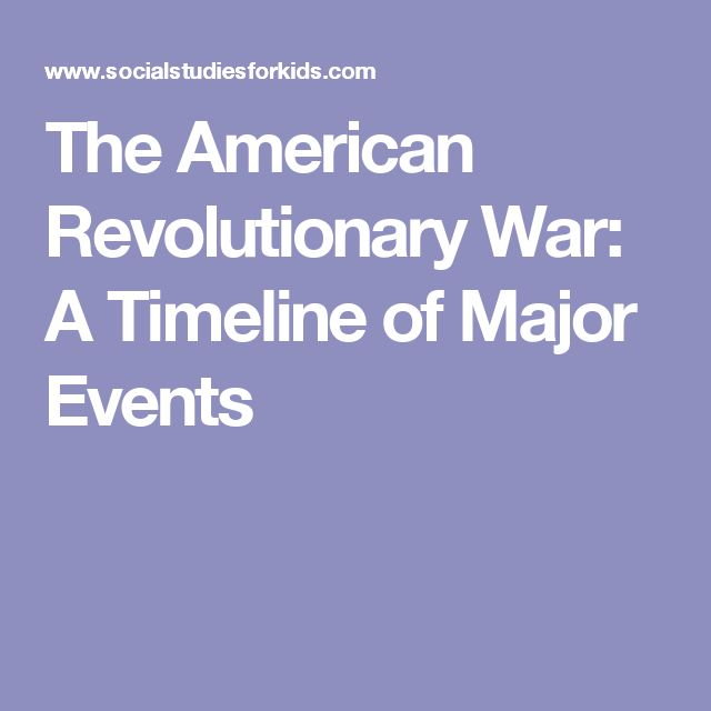 The American Revolutionary War: A Timeline of Major Events