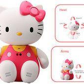 jeux hello kitty trouver les numero - Jeux de Hello Kitty