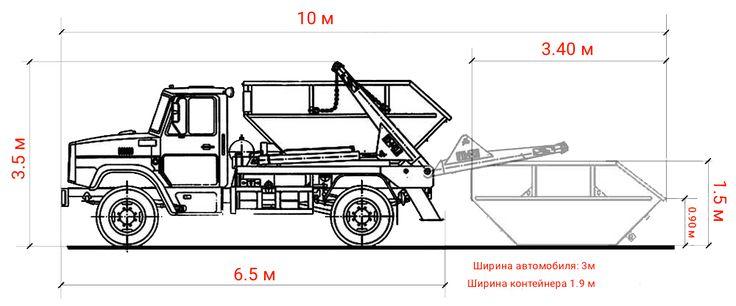 Вывоз мусора Контейнером объем контейнера 8 м3