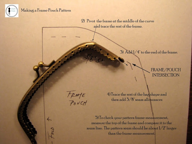 tute to make a pattern for a purse frame