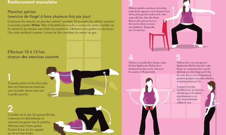 femmes enceintes sport renforcement