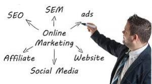 Internet Marketing Strategy:  The Difference Between 'Selling' (Convincing) and Promoting