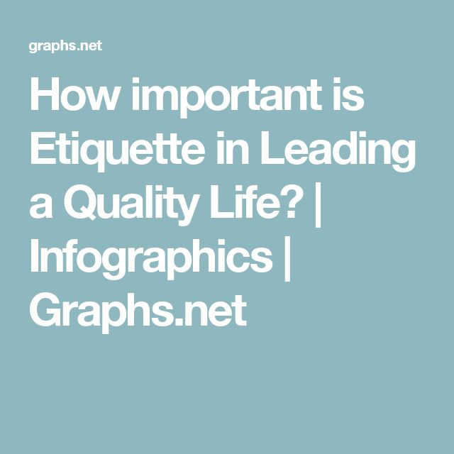 How important is Etiquette in Leading a Quality Life? | Infographics | Graphs.net