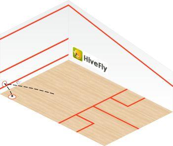 drop shot diagram