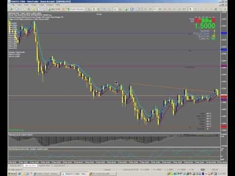 Ninjatrader demo forex / Best forex trading platform in the