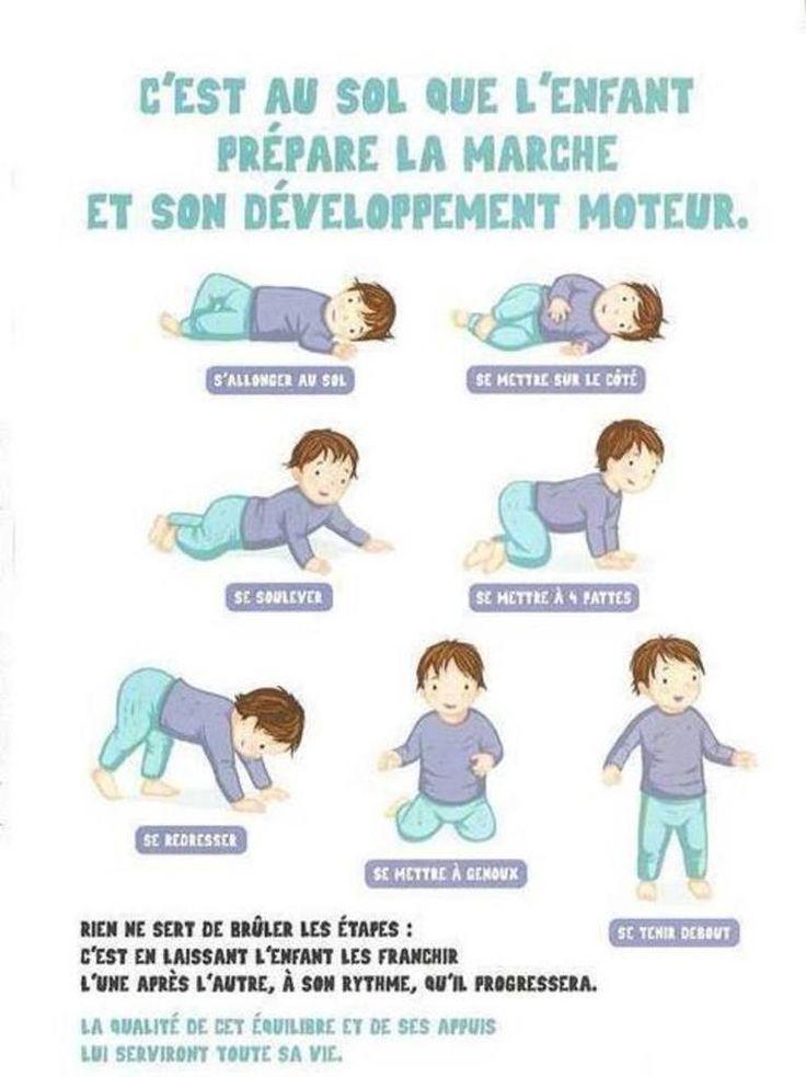 """Résultat de recherche d'images pour """"évolution motricité bébé"""""""