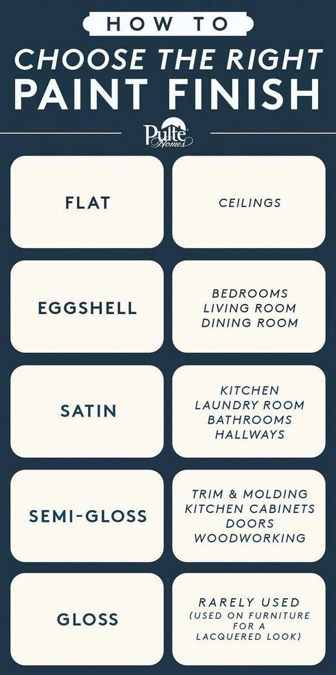 Modern Kitchen Cabinets – CLICK PIN for Many Kitchen Cabinet Ideas. 26859764 #ca…